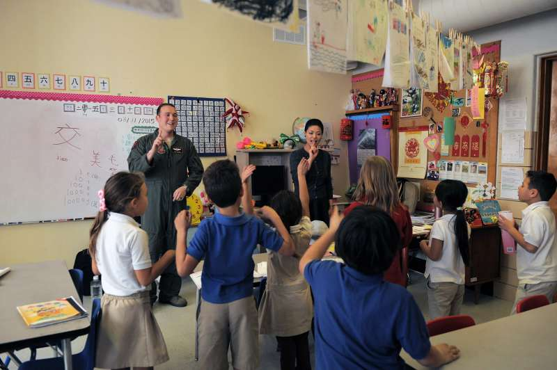 7 Activities for Teaching Reported Speech in the ESL Classroom  | ITTT | TEFL Blog