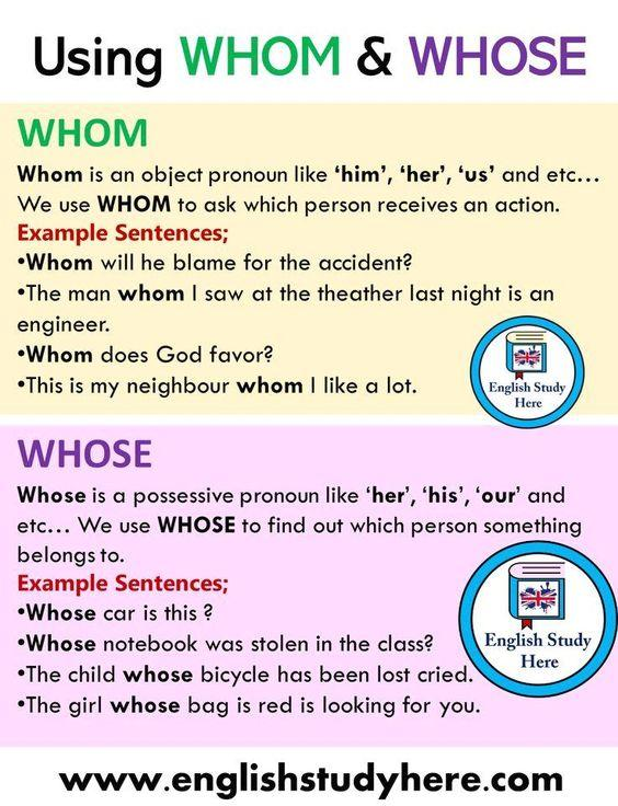 Grammar Corner Whom and Whose - How to use them in English