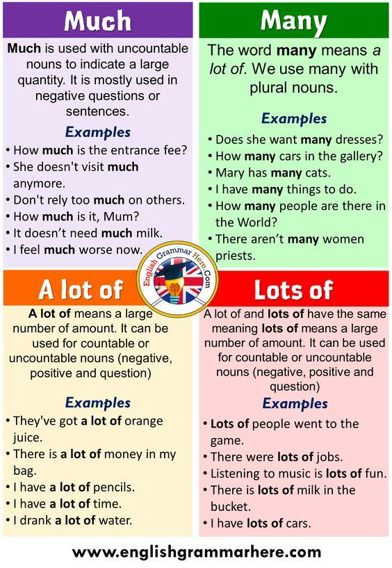 Grammar corner How to Use Many, Much, A lot of, and Lots of