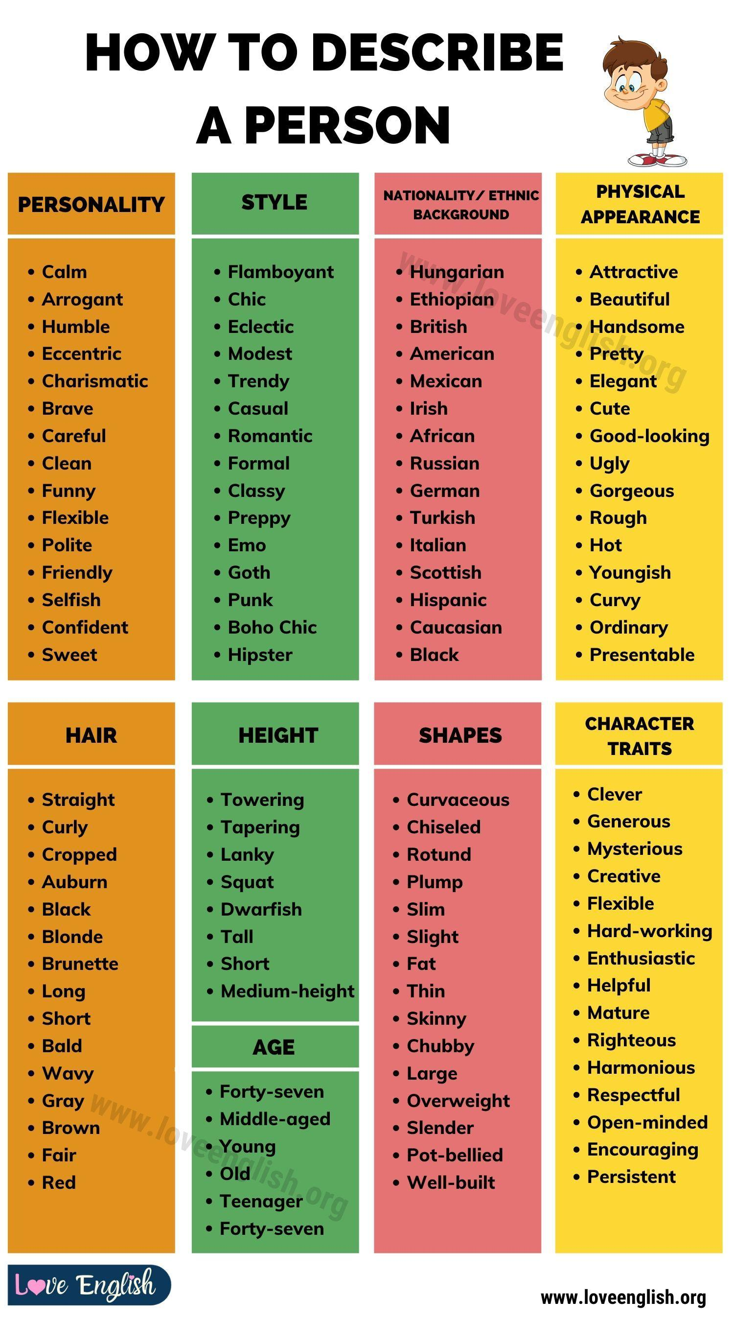 Grammar corner Adjectives for Describing People in English