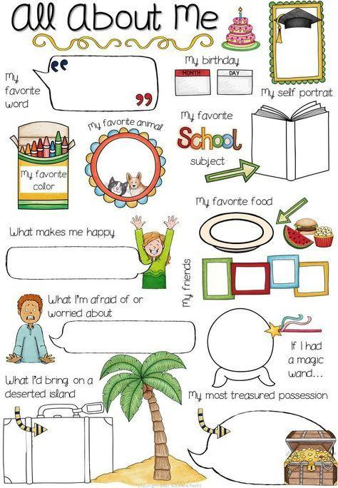 Grammar corner All About Me ESL Poster