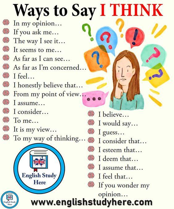 Grammar corner Different Way to Say  I Think  in English