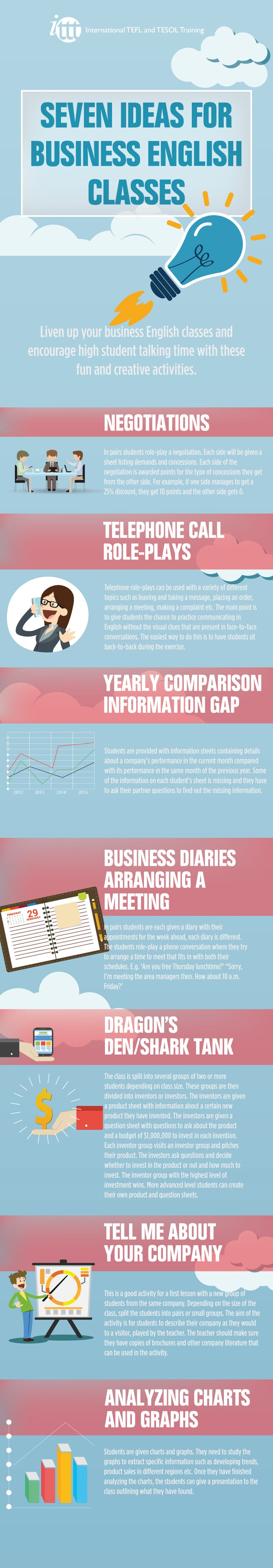 Infographic 7 ideas for business English classes