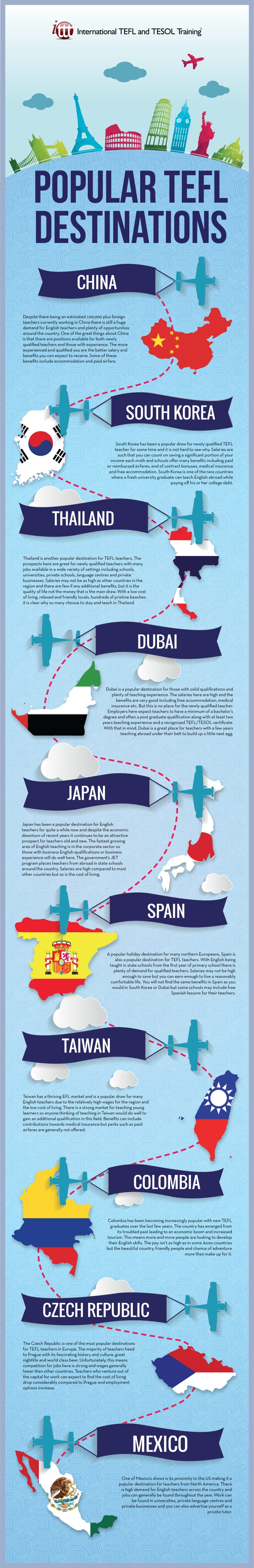 Infographic Top Ten TEFL Destinations