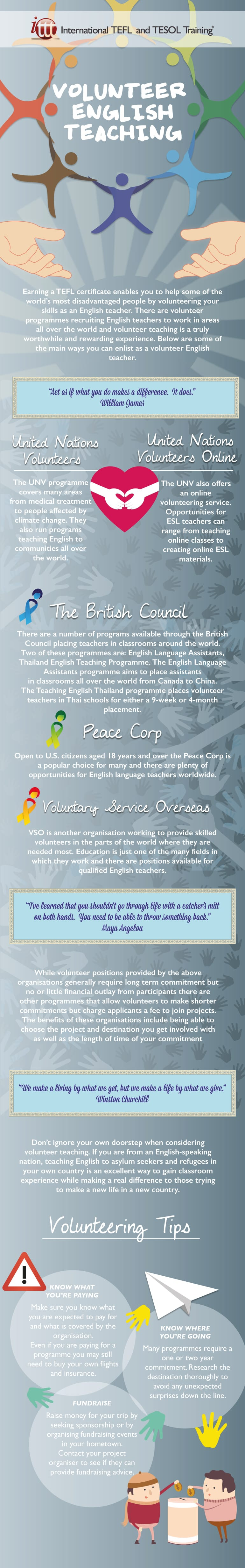 Infographic Volunteer English Teaching
