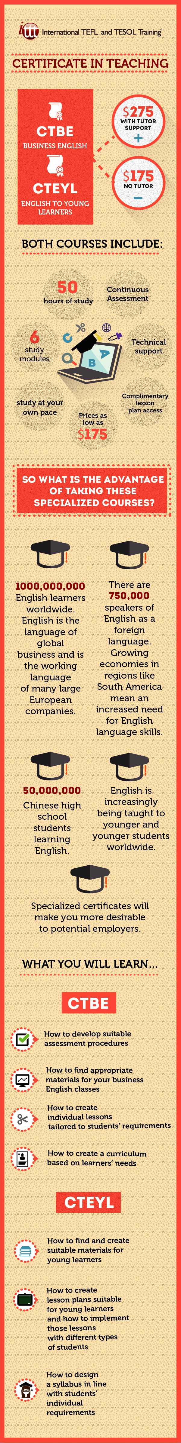 Teach Business English & Teach to Young Learners