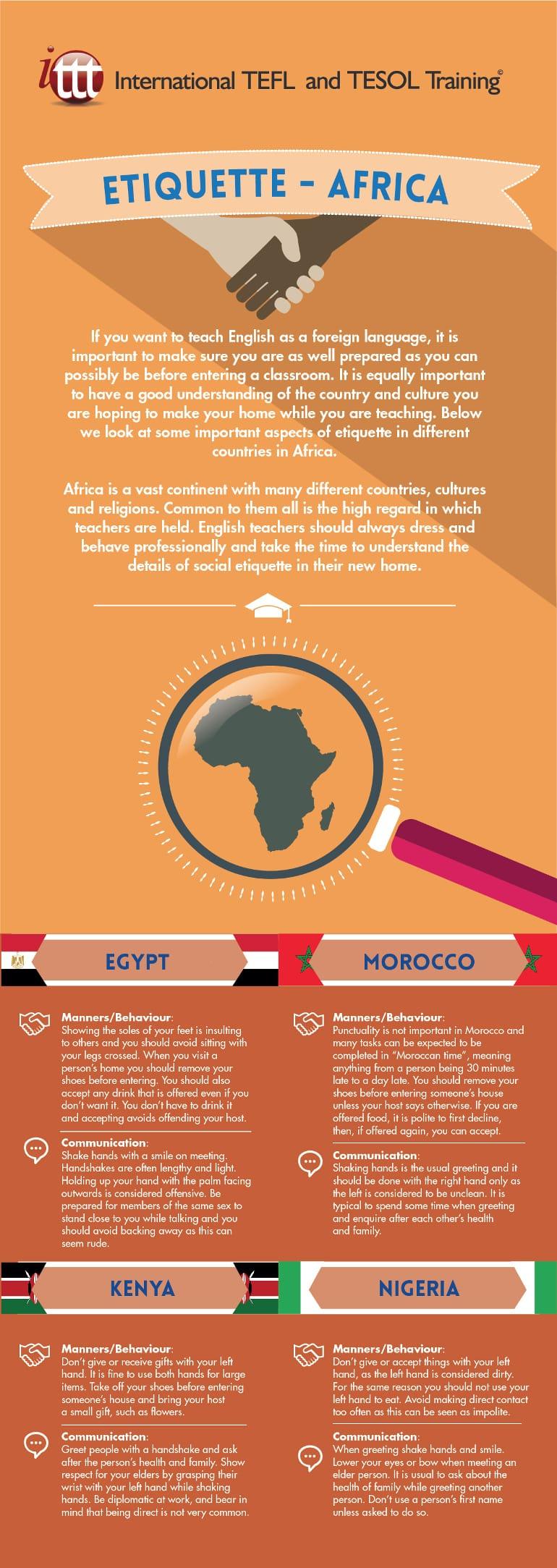 Etiquette Africa