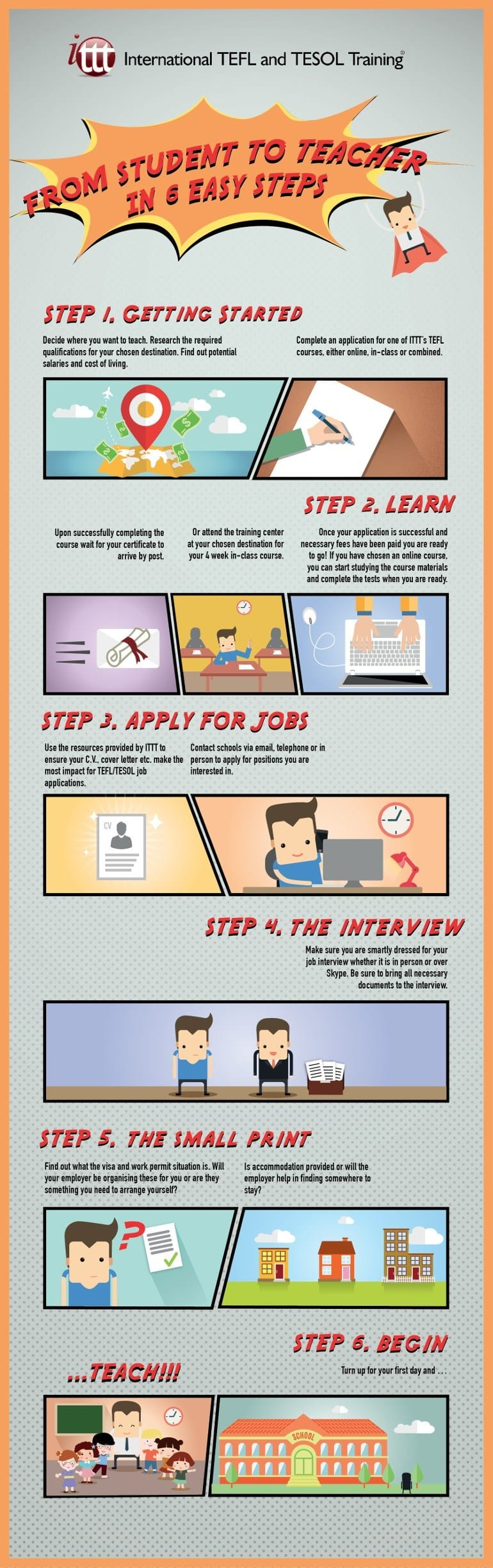 Infographic Become an ESL teacher