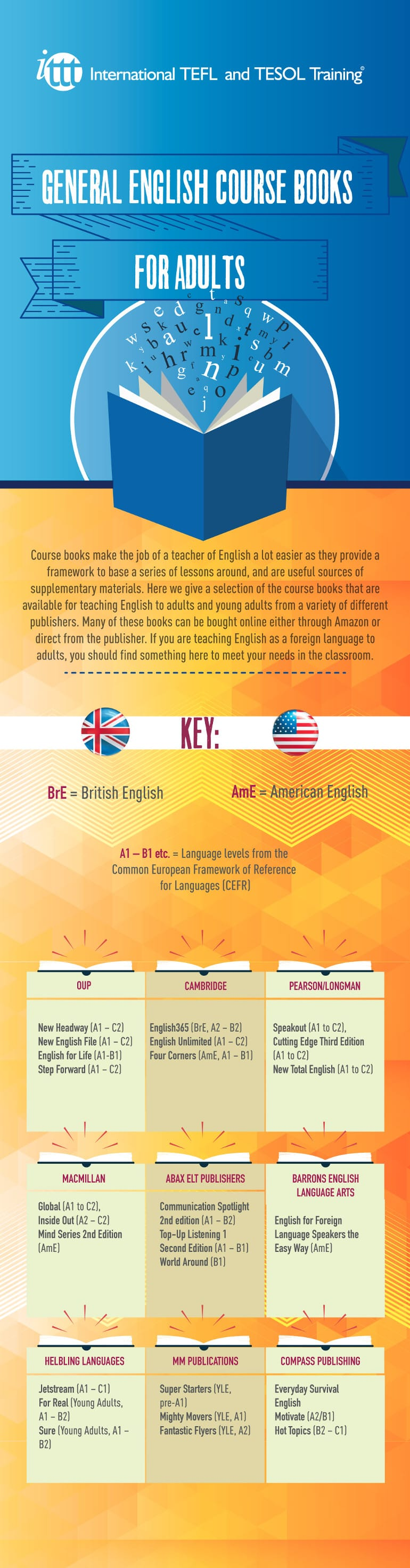 General English Course Books for Adults