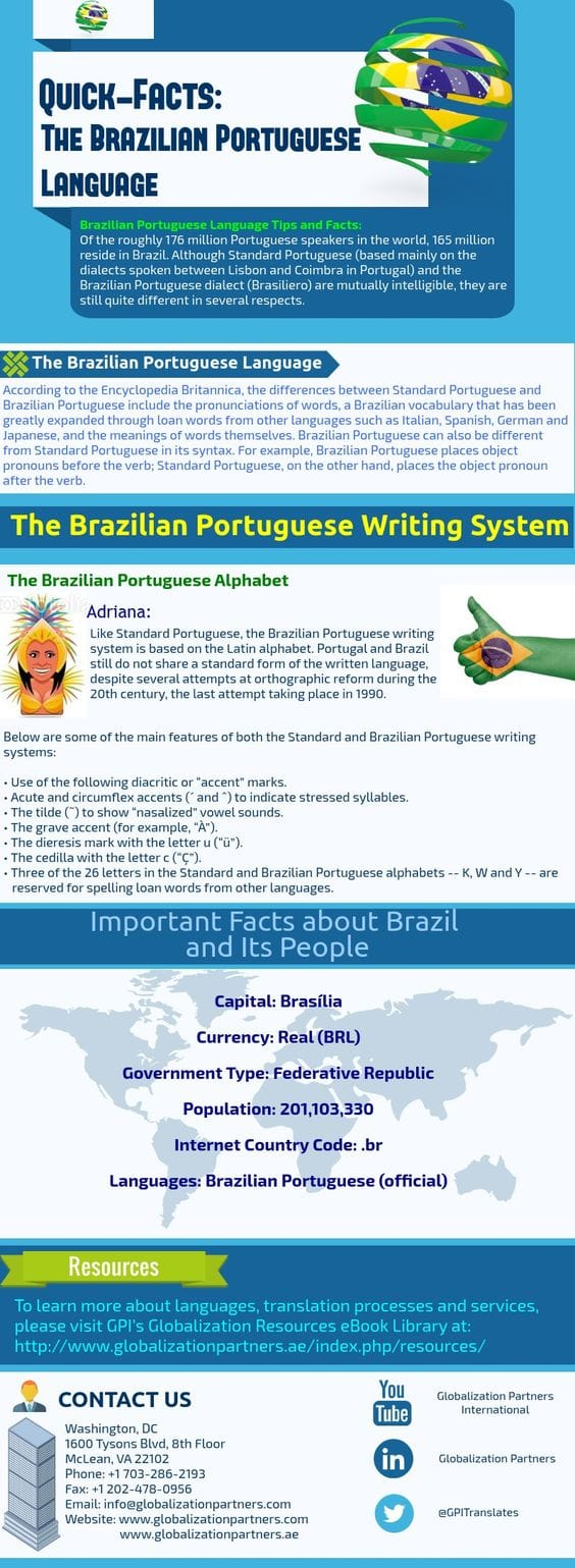 Teach English In Brazil