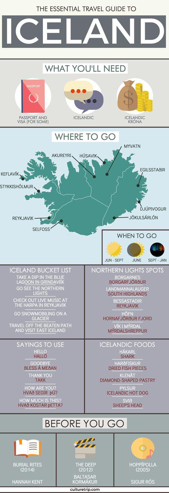 Teach English In Iceland