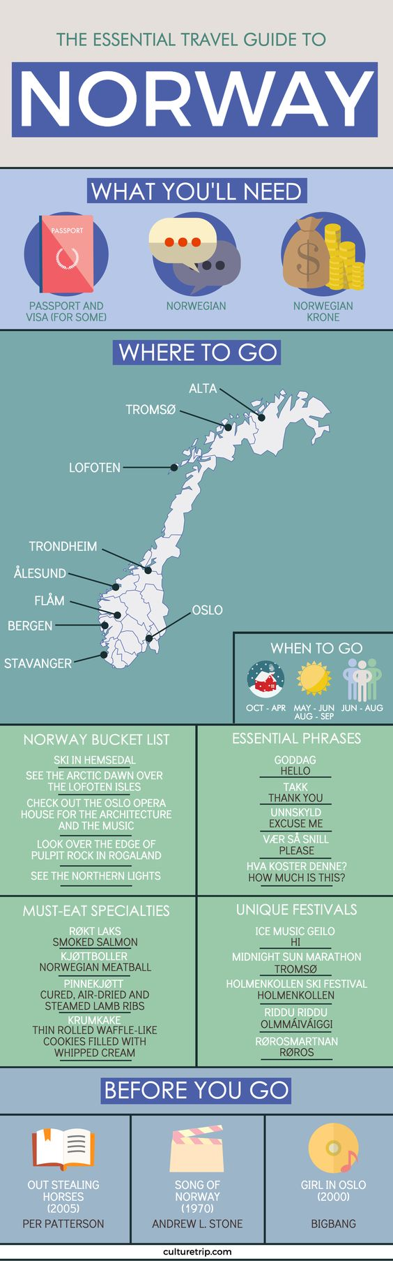 teach-english-in-norway
