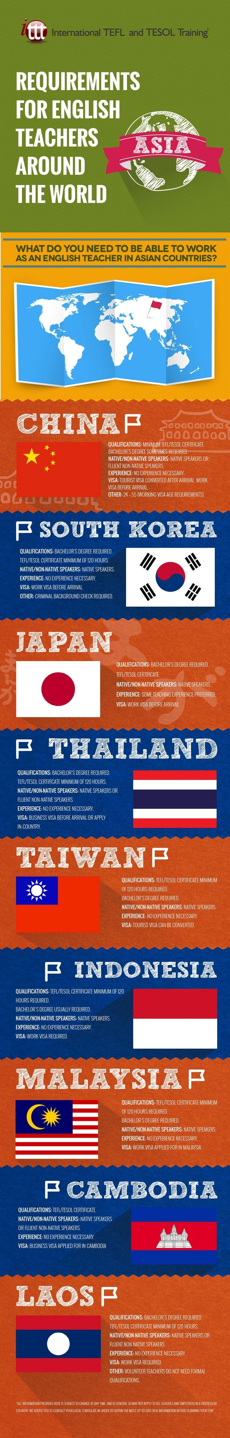 Infographic Teach in Asia