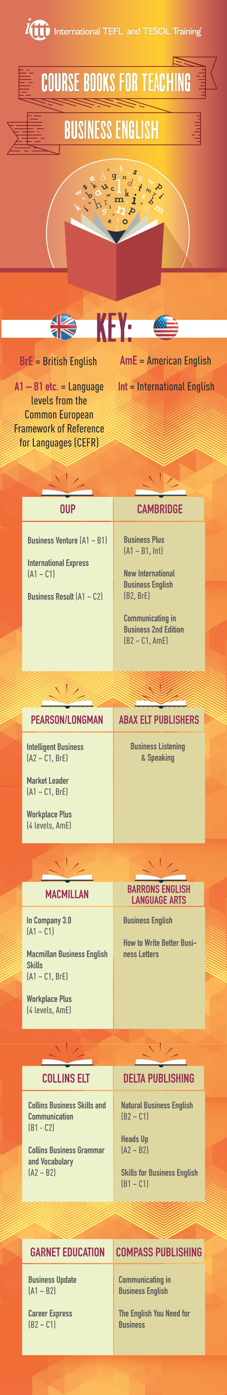 Infographic Course Books for Business English