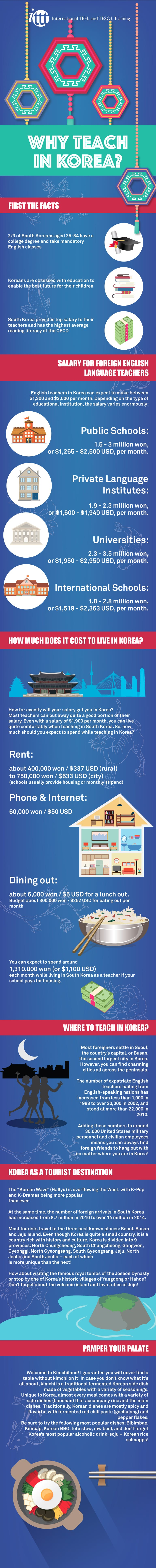 Infographic Why Teach in Korea